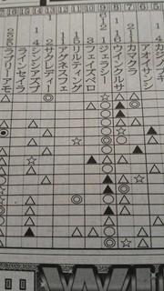 新聞(スイートピーS)_5.jpg